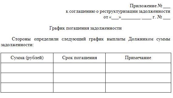 приложение к договору о реструктуризации